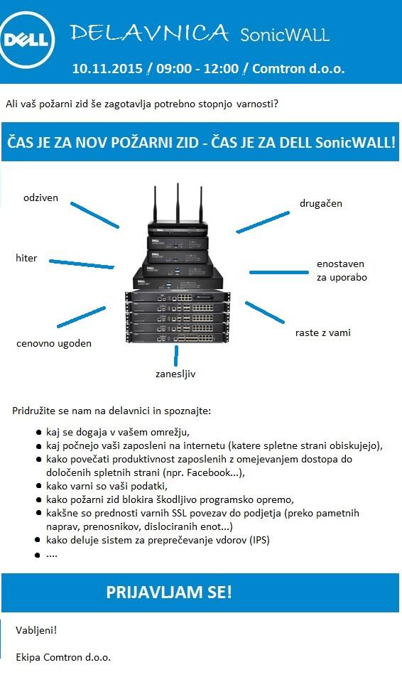 dell sonicwall delavnica_v1