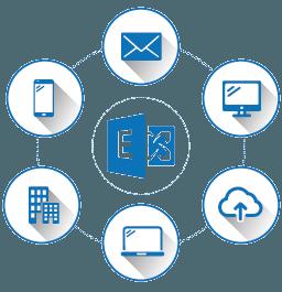 Icono-Exchange