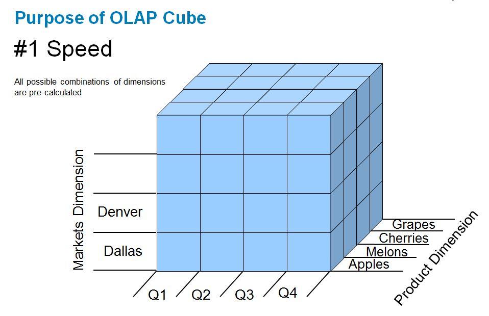 blog-15-cube