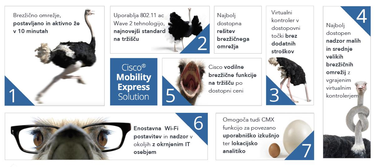cisco-mobility